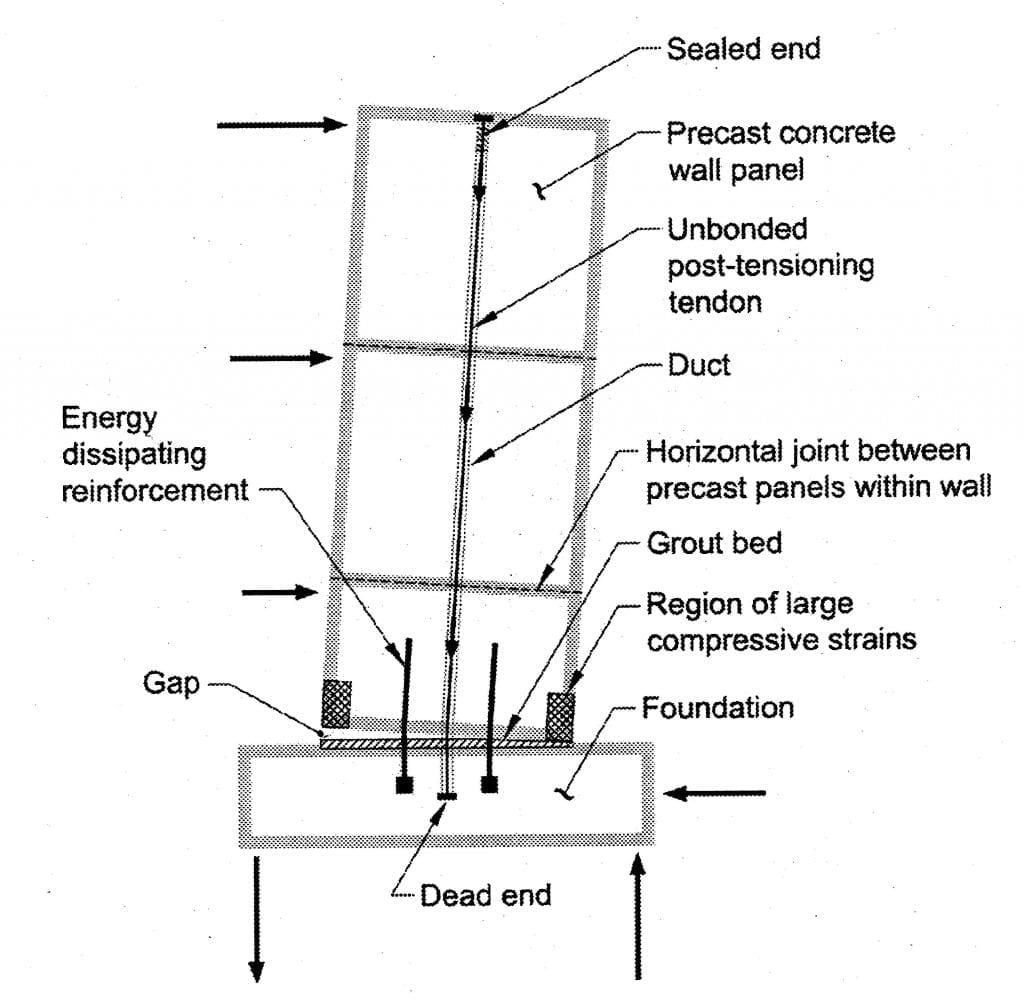 Precast rocking wall