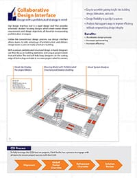 Collaborative Design Interface Datasheet